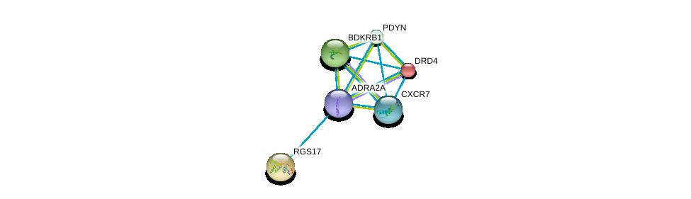 http://string-db.org/version_10/api/image/networkList?limit=0&targetmode=proteins&caller_identity=gene_cards&network_flavor=evidence&identifiers=9606.ENSP00000280155%0d%0a9606.ENSP00000272928%0d%0a9606.ENSP00000176183%0d%0a9606.ENSP00000206262%0d%0a9606.ENSP00000216629%0d%0a9606.ENSP00000217305%0d%0a