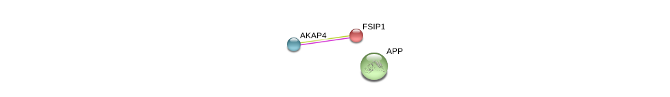 http://string-db.org/version_10/api/image/networkList?limit=0&targetmode=proteins&caller_identity=gene_cards&network_flavor=evidence&identifiers=9606.ENSP00000280236%0d%0a9606.ENSP00000351327%0d%0a9606.ENSP00000284981%0d%0a