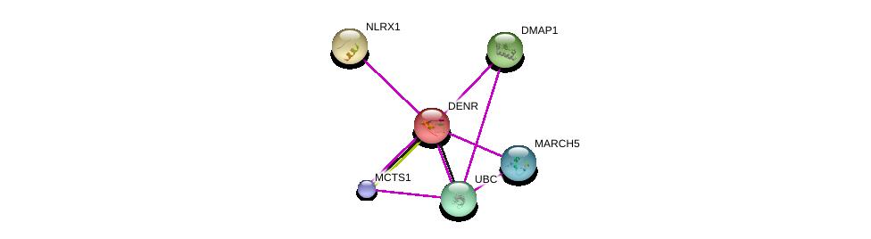 http://string-db.org/version_10/api/image/networkList?limit=0&targetmode=proteins&caller_identity=gene_cards&network_flavor=evidence&identifiers=9606.ENSP00000280557%0d%0a9606.ENSP00000360365%0d%0a9606.ENSP00000344818%0d%0a9606.ENSP00000351813%0d%0a9606.ENSP00000292199%0d%0a9606.ENSP00000312697%0d%0a