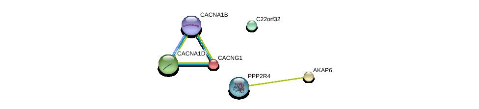 http://string-db.org/version_10/api/image/networkList?limit=0&targetmode=proteins&caller_identity=gene_cards&network_flavor=evidence&identifiers=9606.ENSP00000280979%0d%0a9606.ENSP00000288139%0d%0a9606.ENSP00000226021%0d%0a9606.ENSP00000360406%0d%0a9606.ENSP00000327467%0d%0a9606.ENSP00000351885%0d%0a