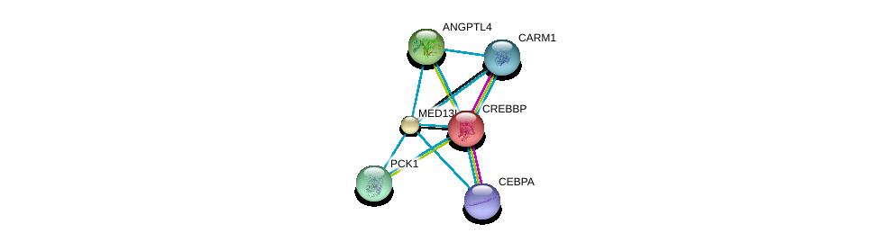 http://string-db.org/version_10/api/image/networkList?limit=0&targetmode=proteins&caller_identity=gene_cards&network_flavor=evidence&identifiers=9606.ENSP00000281928%0d%0a9606.ENSP00000427514%0d%0a9606.ENSP00000325690%0d%0a9606.ENSP00000262367%0d%0a9606.ENSP00000319814%0d%0a9606.ENSP00000301455%0d%0a