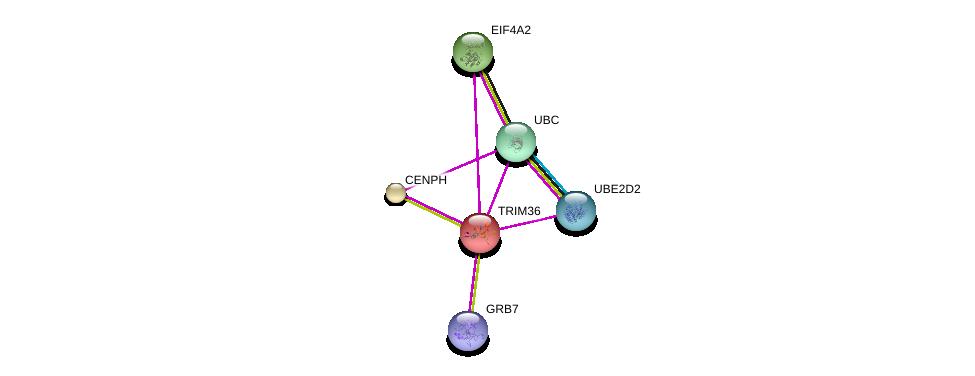 http://string-db.org/version_10/api/image/networkList?limit=0&targetmode=proteins&caller_identity=gene_cards&network_flavor=evidence&identifiers=9606.ENSP00000282369%0d%0a9606.ENSP00000381717%0d%0a9606.ENSP00000344818%0d%0a9606.ENSP00000283006%0d%0a9606.ENSP00000403459%0d%0a9606.ENSP00000326381%0d%0a