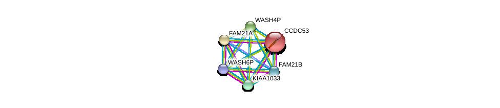 http://string-db.org/version_10/api/image/networkList?limit=0&targetmode=proteins&caller_identity=gene_cards&network_flavor=evidence&identifiers=9606.ENSP00000282633%0d%0a9606.ENSP00000240079%0d%0a9606.ENSP00000352498%0d%0a9606.ENSP00000328062%0d%0a9606.ENSP00000351259%0d%0a9606.ENSP00000317542%0d%0a