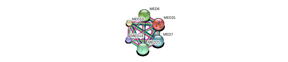 http://string-db.org/version_10/api/image/networkList?limit=0&targetmode=proteins&caller_identity=gene_cards&network_flavor=evidence&identifiers=9606.ENSP00000282892%0d%0a9606.ENSP00000256379%0d%0a9606.ENSP00000286317%0d%0a9606.ENSP00000255764%0d%0a9606.ENSP00000225728%0d%0a9606.ENSP00000323720%0d%0a
