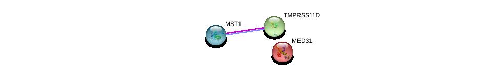 http://string-db.org/version_10/api/image/networkList?limit=0&targetmode=proteins&caller_identity=gene_cards&network_flavor=evidence&identifiers=9606.ENSP00000283916%0d%0a9606.ENSP00000414287%0d%0a9606.ENSP00000225728%0d%0a