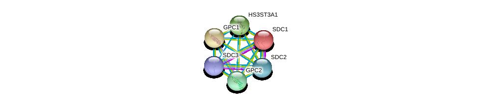 http://string-db.org/version_10/api/image/networkList?limit=0&targetmode=proteins&caller_identity=gene_cards&network_flavor=evidence&identifiers=9606.ENSP00000284110%0d%0a9606.ENSP00000254351%0d%0a9606.ENSP00000264039%0d%0a9606.ENSP00000292377%0d%0a9606.ENSP00000307046%0d%0a9606.ENSP00000344468%0d%0a