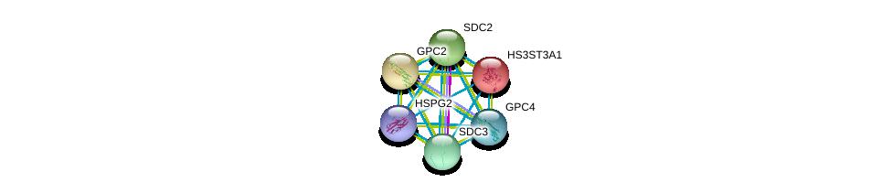 http://string-db.org/version_10/api/image/networkList?limit=0&targetmode=proteins&caller_identity=gene_cards&network_flavor=evidence&identifiers=9606.ENSP00000284110%0d%0a9606.ENSP00000292377%0d%0a9606.ENSP00000359864%0d%0a9606.ENSP00000363827%0d%0a9606.ENSP00000307046%0d%0a9606.ENSP00000344468%0d%0a