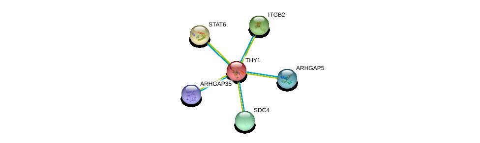 http://string-db.org/version_10/api/image/networkList?limit=0&targetmode=proteins&caller_identity=gene_cards&network_flavor=evidence&identifiers=9606.ENSP00000284240%0d%0a9606.ENSP00000300134%0d%0a9606.ENSP00000303242%0d%0a9606.ENSP00000361818%0d%0a9606.ENSP00000371897%0d%0a9606.ENSP00000385720%0d%0a