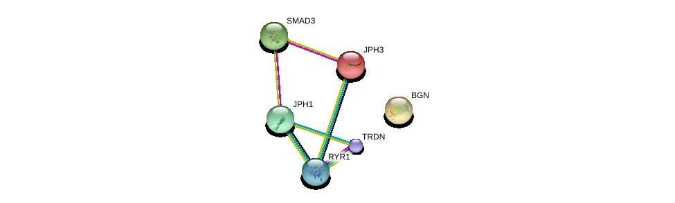 http://string-db.org/version_10/api/image/networkList?limit=0&targetmode=proteins&caller_identity=gene_cards&network_flavor=evidence&identifiers=9606.ENSP00000284262%0d%0a9606.ENSP00000332973%0d%0a9606.ENSP00000327336%0d%0a9606.ENSP00000381240%0d%0a9606.ENSP00000344488%0d%0a9606.ENSP00000352608%0d%0a