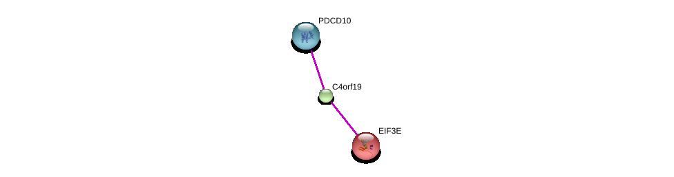 http://string-db.org/version_10/api/image/networkList?limit=0&targetmode=proteins&caller_identity=gene_cards&network_flavor=evidence&identifiers=9606.ENSP00000284437%0d%0a9606.ENSP00000220849%0d%0a9606.ENSP00000376506%0d%0a