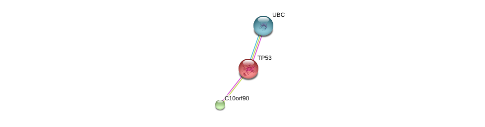 http://string-db.org/version_10/api/image/networkList?limit=0&targetmode=proteins&caller_identity=gene_cards&network_flavor=evidence&identifiers=9606.ENSP00000284694%0d%0a9606.ENSP00000269305%0d%0a9606.ENSP00000344818%0d%0a