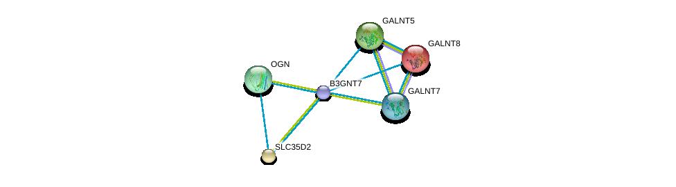 http://string-db.org/version_10/api/image/networkList?limit=0&targetmode=proteins&caller_identity=gene_cards&network_flavor=evidence&identifiers=9606.ENSP00000287590%0d%0a9606.ENSP00000252318%0d%0a9606.ENSP00000253270%0d%0a9606.ENSP00000259056%0d%0a9606.ENSP00000262551%0d%0a9606.ENSP00000265000%0d%0a