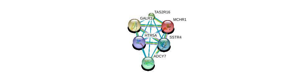 http://string-db.org/version_10/api/image/networkList?limit=0&targetmode=proteins&caller_identity=gene_cards&network_flavor=evidence&identifiers=9606.ENSP00000287907%0d%0a9606.ENSP00000249016%0d%0a9606.ENSP00000249041%0d%0a9606.ENSP00000249284%0d%0a9606.ENSP00000254235%0d%0a9606.ENSP00000255008%0d%0a