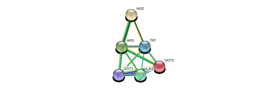 http://string-db.org/version_10/api/image/networkList?limit=0&targetmode=proteins&caller_identity=gene_cards&network_flavor=evidence&identifiers=9606.ENSP00000289004%0d%0a9606.ENSP00000283871%0d%0a9606.ENSP00000348234%0d%0a9606.ENSP00000245206%0d%0a9606.ENSP00000359539%0d%0a9606.ENSP00000342557%0d%0a