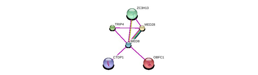 http://string-db.org/version_10/api/image/networkList?limit=0&targetmode=proteins&caller_identity=gene_cards&network_flavor=evidence&identifiers=9606.ENSP00000290663%0d%0a9606.ENSP00000224950%0d%0a9606.ENSP00000282007%0d%0a9606.ENSP00000261884%0d%0a9606.ENSP00000299543%0d%0a9606.ENSP00000237380%0d%0a