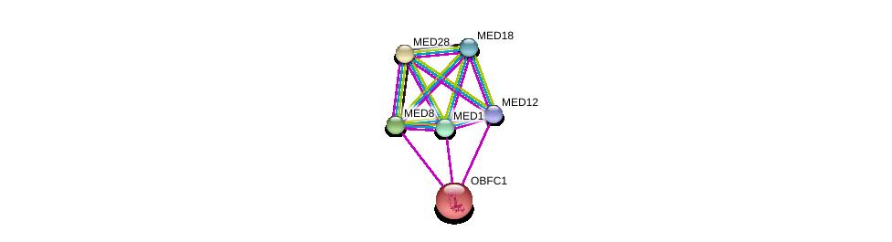 http://string-db.org/version_10/api/image/networkList?limit=0&targetmode=proteins&caller_identity=gene_cards&network_flavor=evidence&identifiers=9606.ENSP00000290663%0d%0a9606.ENSP00000237380%0d%0a9606.ENSP00000300651%0d%0a9606.ENSP00000362948%0d%0a9606.ENSP00000363193%0d%0a9606.ENSP00000224950%0d%0a
