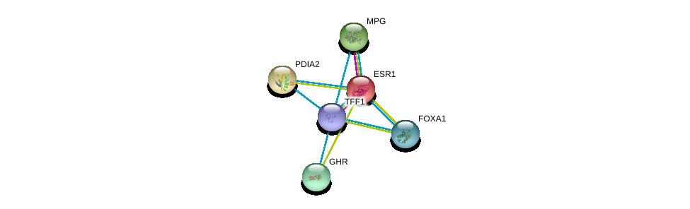 http://string-db.org/version_10/api/image/networkList?limit=0&targetmode=proteins&caller_identity=gene_cards&network_flavor=evidence&identifiers=9606.ENSP00000291527%0d%0a9606.ENSP00000206249%0d%0a9606.ENSP00000219406%0d%0a9606.ENSP00000219431%0d%0a9606.ENSP00000230882%0d%0a9606.ENSP00000250448%0d%0a