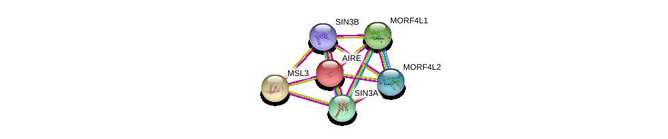 http://string-db.org/version_10/api/image/networkList?limit=0&targetmode=proteins&caller_identity=gene_cards&network_flavor=evidence&identifiers=9606.ENSP00000291582%0d%0a9606.ENSP00000369131%0d%0a9606.ENSP00000353622%0d%0a9606.ENSP00000331310%0d%0a9606.ENSP00000353643%0d%0a9606.ENSP00000312244%0d%0a