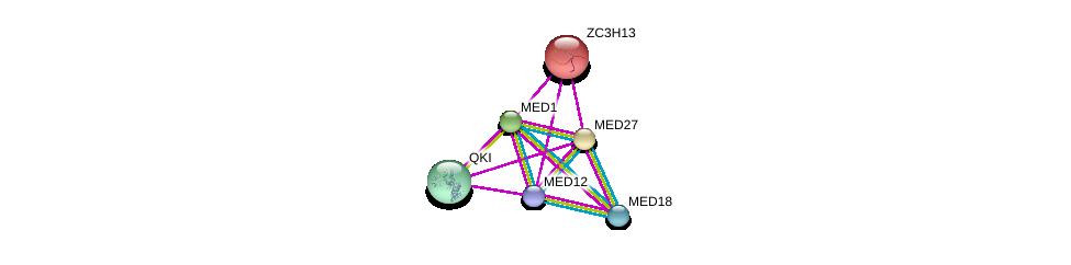 http://string-db.org/version_10/api/image/networkList?limit=0&targetmode=proteins&caller_identity=gene_cards&network_flavor=evidence&identifiers=9606.ENSP00000292035%0d%0a9606.ENSP00000355094%0d%0a9606.ENSP00000362948%0d%0a9606.ENSP00000363193%0d%0a9606.ENSP00000300651%0d%0a9606.ENSP00000282007%0d%0a