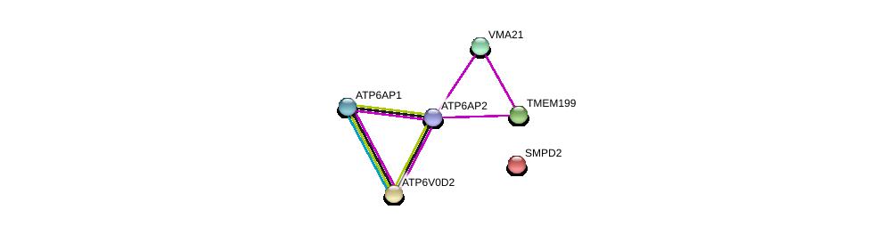 http://string-db.org/version_10/api/image/networkList?limit=0&targetmode=proteins&caller_identity=gene_cards&network_flavor=evidence&identifiers=9606.ENSP00000292114%0d%0a9606.ENSP00000367697%0d%0a9606.ENSP00000333255%0d%0a9606.ENSP00000258052%0d%0a9606.ENSP00000358777%0d%0a9606.ENSP00000285393%0d%0a
