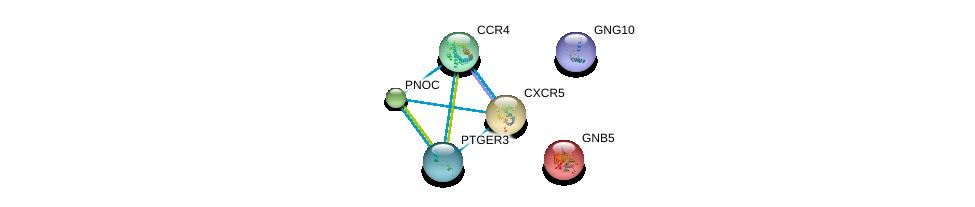 http://string-db.org/version_10/api/image/networkList?limit=0&targetmode=proteins&caller_identity=gene_cards&network_flavor=evidence&identifiers=9606.ENSP00000292174%0d%0a9606.ENSP00000301908%0d%0a9606.ENSP00000261837%0d%0a9606.ENSP00000332659%0d%0a9606.ENSP00000349003%0d%0a9606.ENSP00000363411%0d%0a