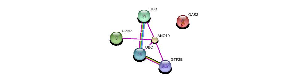 http://string-db.org/version_10/api/image/networkList?limit=0&targetmode=proteins&caller_identity=gene_cards&network_flavor=evidence&identifiers=9606.ENSP00000292246%0d%0a9606.ENSP00000344818%0d%0a9606.ENSP00000359531%0d%0a9606.ENSP00000296028%0d%0a9606.ENSP00000304697%0d%0a9606.ENSP00000228928%0d%0a