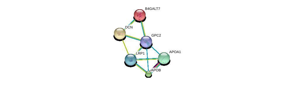 http://string-db.org/version_10/api/image/networkList?limit=0&targetmode=proteins&caller_identity=gene_cards&network_flavor=evidence&identifiers=9606.ENSP00000292377%0d%0a9606.ENSP00000029410%0d%0a9606.ENSP00000052754%0d%0a9606.ENSP00000233242%0d%0a9606.ENSP00000236850%0d%0a9606.ENSP00000243077%0d%0a