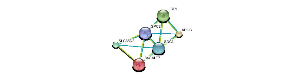 http://string-db.org/version_10/api/image/networkList?limit=0&targetmode=proteins&caller_identity=gene_cards&network_flavor=evidence&identifiers=9606.ENSP00000292377%0d%0a9606.ENSP00000029410%0d%0a9606.ENSP00000233242%0d%0a9606.ENSP00000243077%0d%0a9606.ENSP00000253270%0d%0a9606.ENSP00000254351%0d%0a