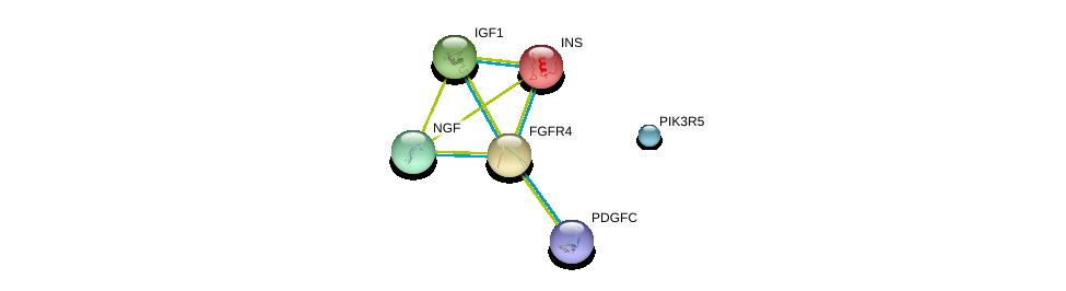 http://string-db.org/version_10/api/image/networkList?limit=0&targetmode=proteins&caller_identity=gene_cards&network_flavor=evidence&identifiers=9606.ENSP00000292408%0d%0a9606.ENSP00000422464%0d%0a9606.ENSP00000250971%0d%0a9606.ENSP00000392812%0d%0a9606.ENSP00000358525%0d%0a9606.ENSP00000302665%0d%0a