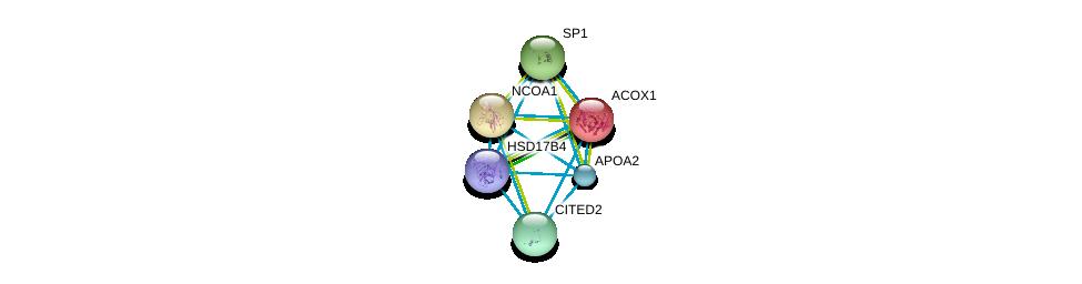 http://string-db.org/version_10/api/image/networkList?limit=0&targetmode=proteins&caller_identity=gene_cards&network_flavor=evidence&identifiers=9606.ENSP00000293217%0d%0a9606.ENSP00000356969%0d%0a9606.ENSP00000329357%0d%0a9606.ENSP00000420914%0d%0a9606.ENSP00000356623%0d%0a9606.ENSP00000320940%0d%0a