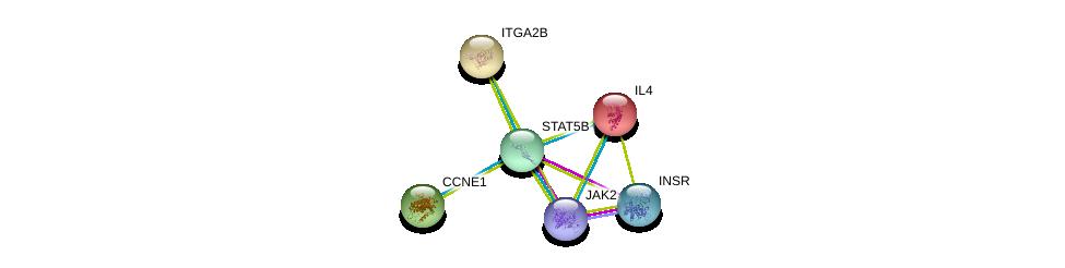 http://string-db.org/version_10/api/image/networkList?limit=0&targetmode=proteins&caller_identity=gene_cards&network_flavor=evidence&identifiers=9606.ENSP00000293328%0d%0a9606.ENSP00000371067%0d%0a9606.ENSP00000303830%0d%0a9606.ENSP00000231449%0d%0a9606.ENSP00000262407%0d%0a9606.ENSP00000262643%0d%0a