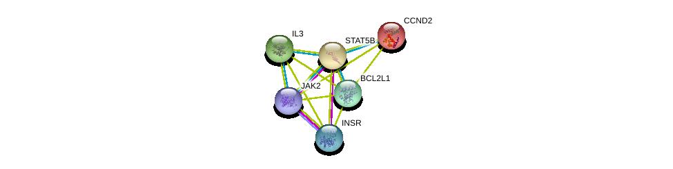 http://string-db.org/version_10/api/image/networkList?limit=0&targetmode=proteins&caller_identity=gene_cards&network_flavor=evidence&identifiers=9606.ENSP00000293328%0d%0a9606.ENSP00000371067%0d%0a9606.ENSP00000303830%0d%0a9606.ENSP00000296870%0d%0a9606.ENSP00000261254%0d%0a9606.ENSP00000302564%0d%0a