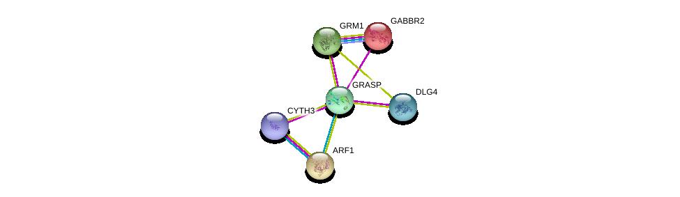 http://string-db.org/version_10/api/image/networkList?limit=0&targetmode=proteins&caller_identity=gene_cards&network_flavor=evidence&identifiers=9606.ENSP00000293662%0d%0a9606.ENSP00000272102%0d%0a9606.ENSP00000297044%0d%0a9606.ENSP00000293813%0d%0a9606.ENSP00000259455%0d%0a9606.ENSP00000282753%0d%0a