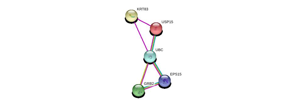 http://string-db.org/version_10/api/image/networkList?limit=0&targetmode=proteins&caller_identity=gene_cards&network_flavor=evidence&identifiers=9606.ENSP00000293670%0d%0a9606.ENSP00000258123%0d%0a9606.ENSP00000258123%0d%0a9606.ENSP00000344818%0d%0a9606.ENSP00000360798%0d%0a9606.ENSP00000339007%0d%0a