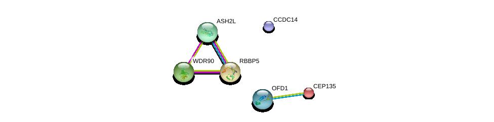 http://string-db.org/version_10/api/image/networkList?limit=0&targetmode=proteins&caller_identity=gene_cards&network_flavor=evidence&identifiers=9606.ENSP00000293879%0d%0a9606.ENSP00000395706%0d%0a9606.ENSP00000257287%0d%0a9606.ENSP00000340896%0d%0a9606.ENSP00000264515%0d%0a9606.ENSP00000344314%0d%0a