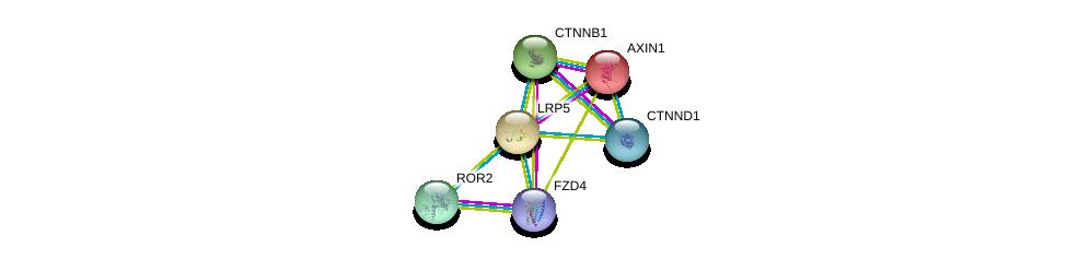 http://string-db.org/version_10/api/image/networkList?limit=0&targetmode=proteins&caller_identity=gene_cards&network_flavor=evidence&identifiers=9606.ENSP00000294304%0d%0a9606.ENSP00000262320%0d%0a9606.ENSP00000364860%0d%0a9606.ENSP00000382004%0d%0a9606.ENSP00000434034%0d%0a9606.ENSP00000344456%0d%0a