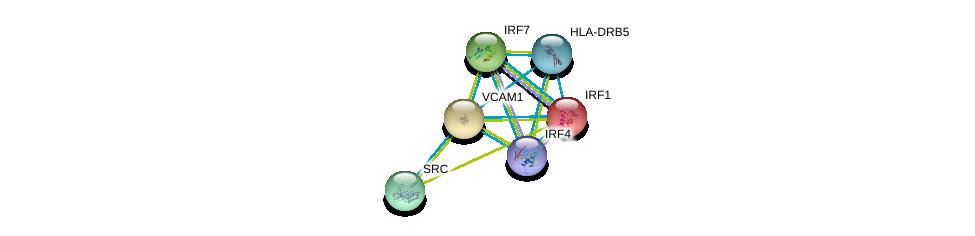http://string-db.org/version_10/api/image/networkList?limit=0&targetmode=proteins&caller_identity=gene_cards&network_flavor=evidence&identifiers=9606.ENSP00000294728%0d%0a9606.ENSP00000364114%0d%0a9606.ENSP00000245414%0d%0a9606.ENSP00000329411%0d%0a9606.ENSP00000350941%0d%0a9606.ENSP00000370343%0d%0a