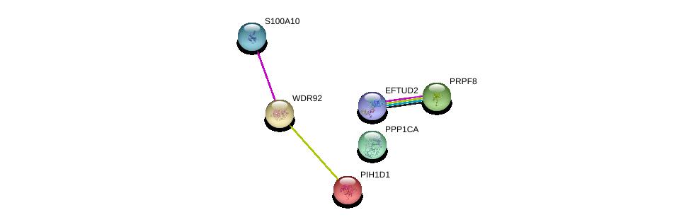 http://string-db.org/version_10/api/image/networkList?limit=0&targetmode=proteins&caller_identity=gene_cards&network_flavor=evidence&identifiers=9606.ENSP00000295121%0d%0a9606.ENSP00000262265%0d%0a9606.ENSP00000326031%0d%0a9606.ENSP00000304350%0d%0a9606.ENSP00000392094%0d%0a9606.ENSP00000357799%0d%0a