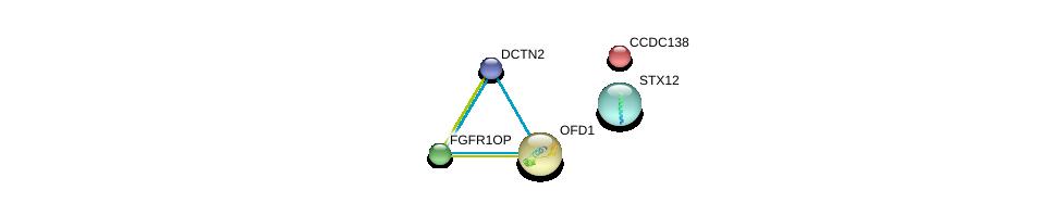 http://string-db.org/version_10/api/image/networkList?limit=0&targetmode=proteins&caller_identity=gene_cards&network_flavor=evidence&identifiers=9606.ENSP00000295124%0d%0a9606.ENSP00000344314%0d%0a9606.ENSP00000355812%0d%0a9606.ENSP00000408910%0d%0a9606.ENSP00000363054%0d%0a