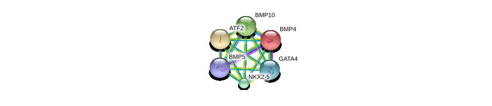 http://string-db.org/version_10/api/image/networkList?limit=0&targetmode=proteins&caller_identity=gene_cards&network_flavor=evidence&identifiers=9606.ENSP00000295379%0d%0a9606.ENSP00000327758%0d%0a9606.ENSP00000334458%0d%0a9606.ENSP00000264110%0d%0a9606.ENSP00000245451%0d%0a9606.ENSP00000359866%0d%0a