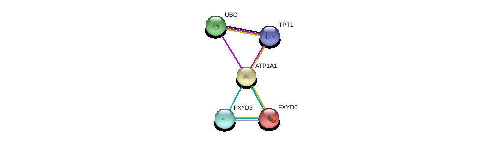 http://string-db.org/version_10/api/image/networkList?limit=0&targetmode=proteins&caller_identity=gene_cards&network_flavor=evidence&identifiers=9606.ENSP00000295598%0d%0a9606.ENSP00000344818%0d%0a9606.ENSP00000431872%0d%0a9606.ENSP00000389770%0d%0a9606.ENSP00000389770%0d%0a9606.ENSP00000260282%0d%0a