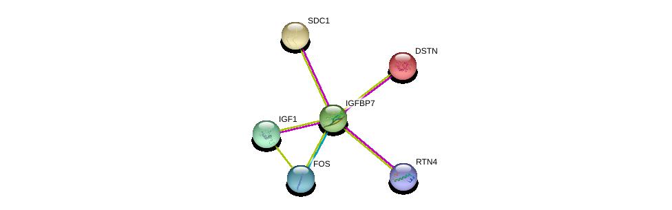 http://string-db.org/version_10/api/image/networkList?limit=0&targetmode=proteins&caller_identity=gene_cards&network_flavor=evidence&identifiers=9606.ENSP00000295666%0d%0a9606.ENSP00000306245%0d%0a9606.ENSP00000302665%0d%0a9606.ENSP00000246069%0d%0a9606.ENSP00000337838%0d%0a9606.ENSP00000254351%0d%0a