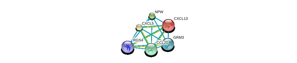 http://string-db.org/version_10/api/image/networkList?limit=0&targetmode=proteins&caller_identity=gene_cards&network_flavor=evidence&identifiers=9606.ENSP00000296027%0d%0a9606.ENSP00000330070%0d%0a9606.ENSP00000286758%0d%0a9606.ENSP00000355316%0d%0a9606.ENSP00000351671%0d%0a9606.ENSP00000397181%0d%0a