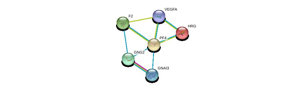 http://string-db.org/version_10/api/image/networkList?limit=0&targetmode=proteins&caller_identity=gene_cards&network_flavor=evidence&identifiers=9606.ENSP00000296029%0d%0a9606.ENSP00000232003%0d%0a9606.ENSP00000308541%0d%0a9606.ENSP00000361125%0d%0a9606.ENSP00000334448%0d%0a9606.ENSP00000358867%0d%0a