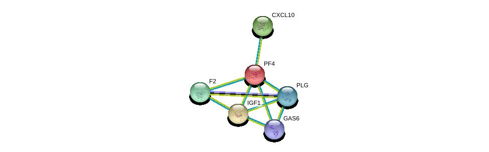 http://string-db.org/version_10/api/image/networkList?limit=0&targetmode=proteins&caller_identity=gene_cards&network_flavor=evidence&identifiers=9606.ENSP00000296029%0d%0a9606.ENSP00000308938%0d%0a9606.ENSP00000308541%0d%0a9606.ENSP00000331831%0d%0a9606.ENSP00000305651%0d%0a9606.ENSP00000302665%0d%0a