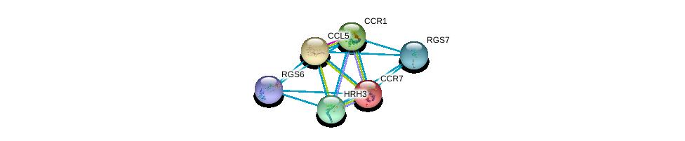 http://string-db.org/version_10/api/image/networkList?limit=0&targetmode=proteins&caller_identity=gene_cards&network_flavor=evidence&identifiers=9606.ENSP00000296140%0d%0a9606.ENSP00000293272%0d%0a9606.ENSP00000342560%0d%0a9606.ENSP00000451030%0d%0a9606.ENSP00000355523%0d%0a9606.ENSP00000246657%0d%0a
