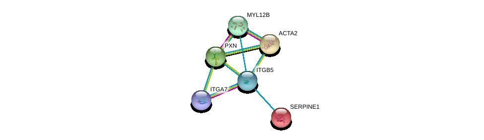 http://string-db.org/version_10/api/image/networkList?limit=0&targetmode=proteins&caller_identity=gene_cards&network_flavor=evidence&identifiers=9606.ENSP00000296181%0d%0a9606.ENSP00000452120%0d%0a9606.ENSP00000223095%0d%0a9606.ENSP00000224784%0d%0a9606.ENSP00000228307%0d%0a9606.ENSP00000237500%0d%0a