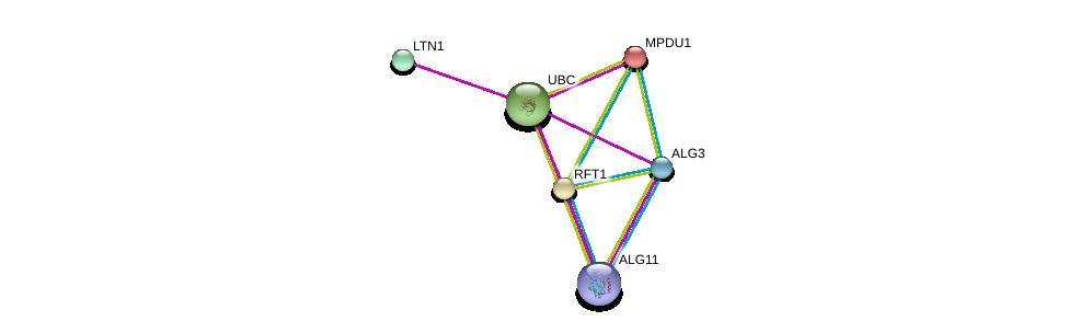 http://string-db.org/version_10/api/image/networkList?limit=0&targetmode=proteins&caller_identity=gene_cards&network_flavor=evidence&identifiers=9606.ENSP00000296292%0d%0a9606.ENSP00000250124%0d%0a9606.ENSP00000380793%0d%0a9606.ENSP00000344818%0d%0a9606.ENSP00000373846%0d%0a9606.ENSP00000430236%0d%0a