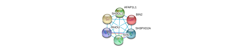 http://string-db.org/version_10/api/image/networkList?limit=0&targetmode=proteins&caller_identity=gene_cards&network_flavor=evidence&identifiers=9606.ENSP00000296721%0d%0a9606.ENSP00000267012%0d%0a9606.ENSP00000269886%0d%0a9606.ENSP00000348128%0d%0a9606.ENSP00000348215%0d%0a9606.ENSP00000355652%0d%0a