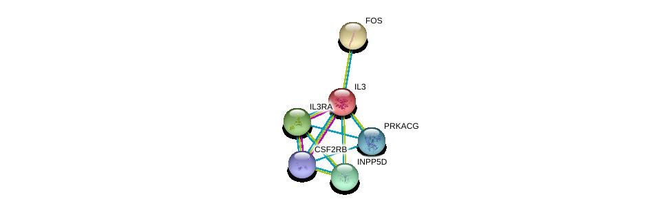 http://string-db.org/version_10/api/image/networkList?limit=0&targetmode=proteins&caller_identity=gene_cards&network_flavor=evidence&identifiers=9606.ENSP00000296870%0d%0a9606.ENSP00000384053%0d%0a9606.ENSP00000327890%0d%0a9606.ENSP00000306245%0d%0a9606.ENSP00000352575%0d%0a9606.ENSP00000366488%0d%0a